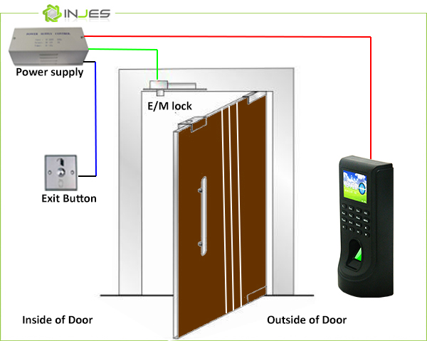 Access Control Manufacturers