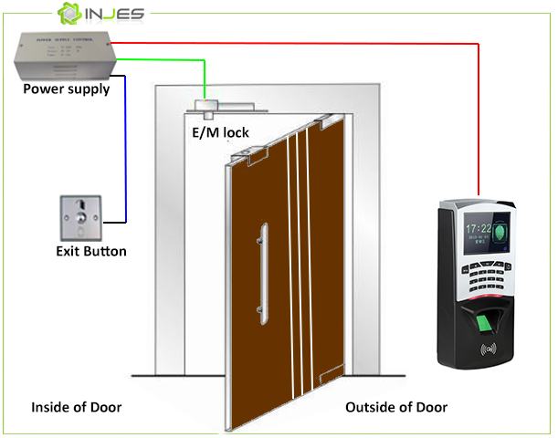 Biometric Access Control Systemfingerprint Rfid Door Entry Systems